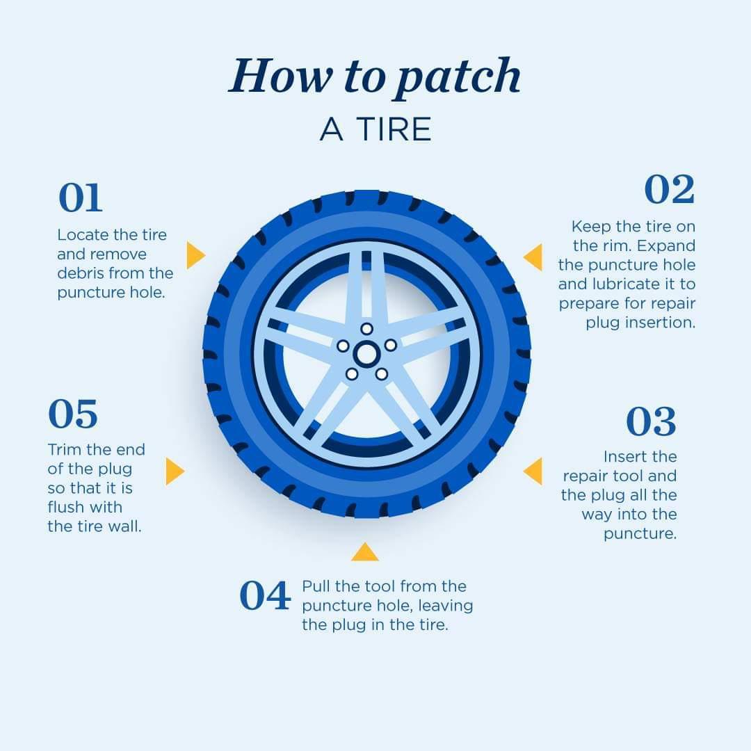 Flat tire tip